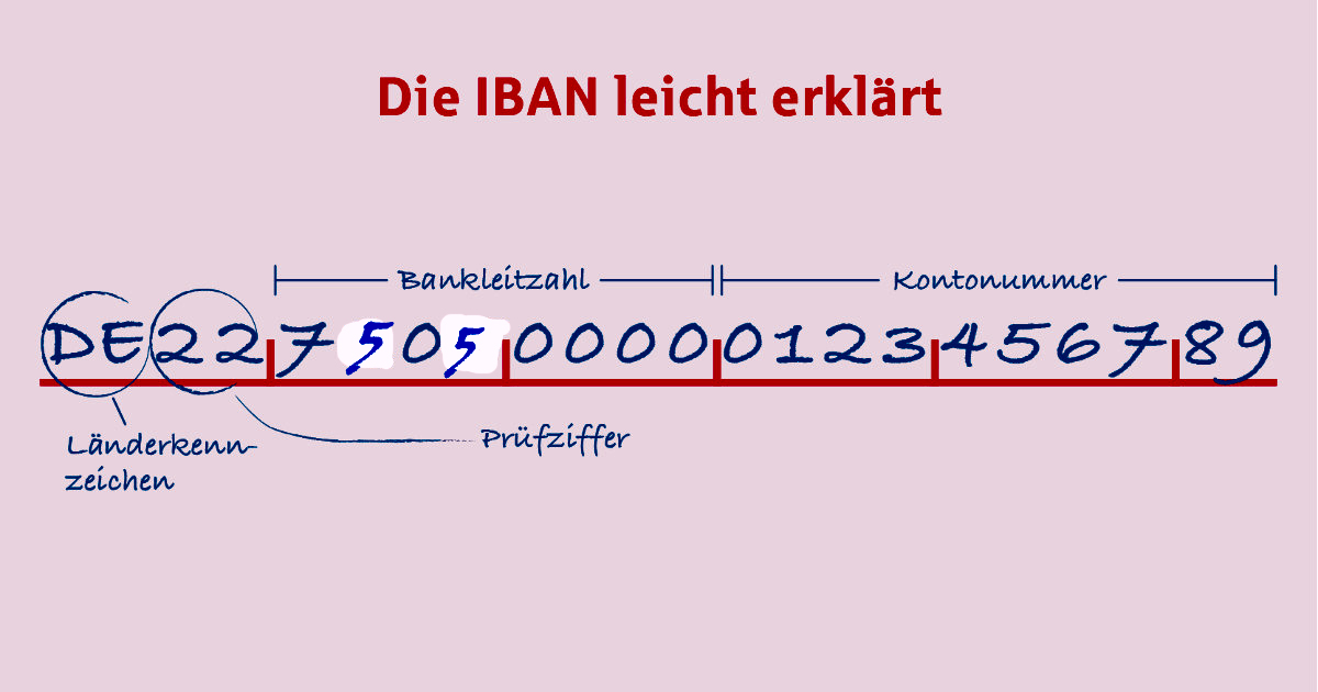 Kontonummer In Iban Sparkasse
