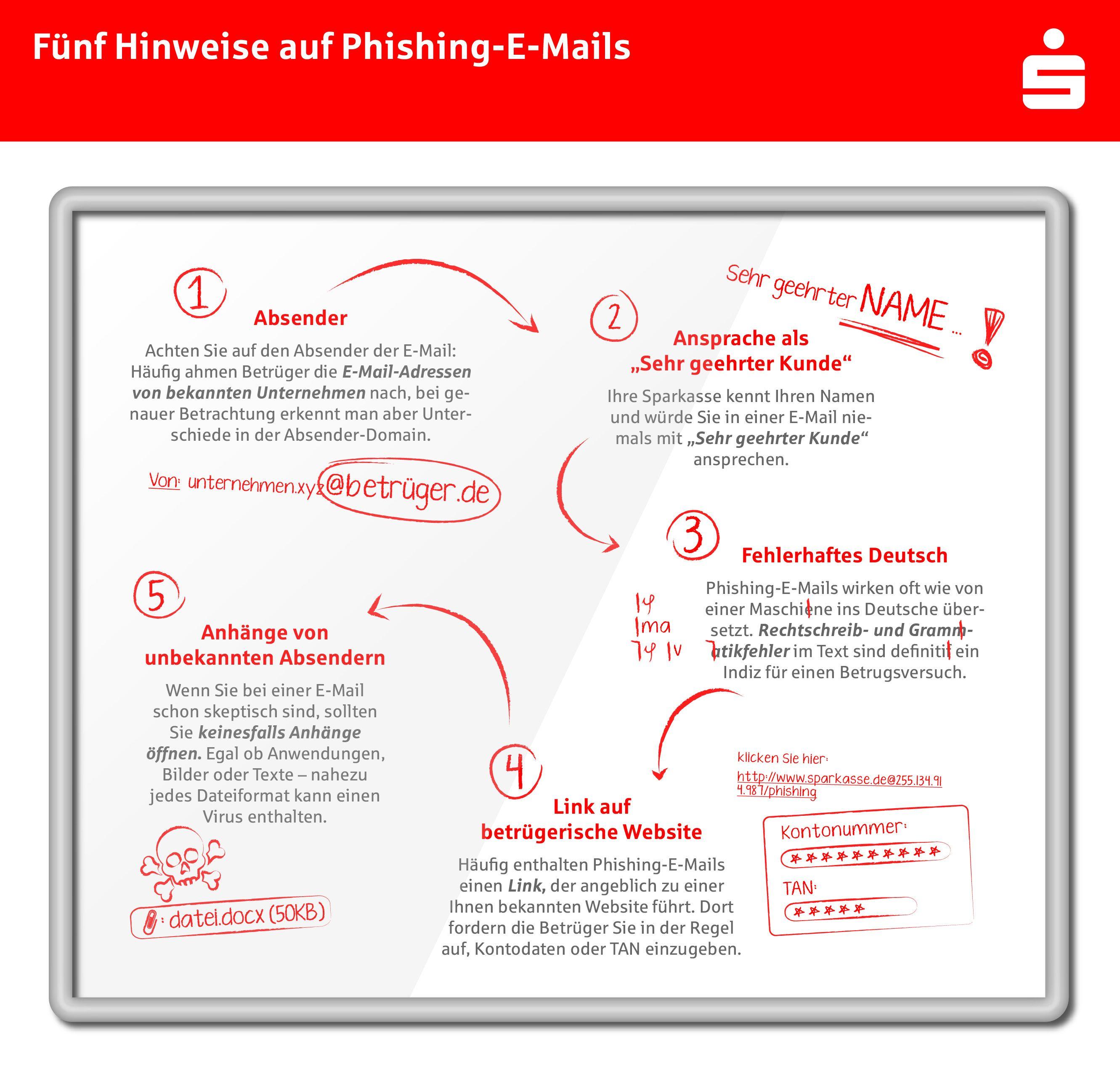 140930_DSGV_Infografiken_Phishin-E-Mails_final