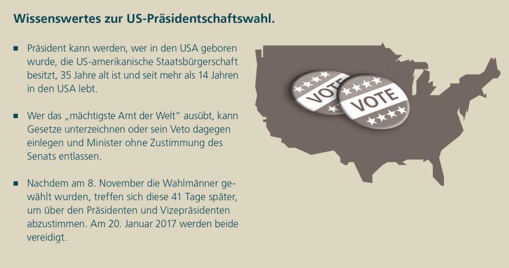 infokastenuswahl